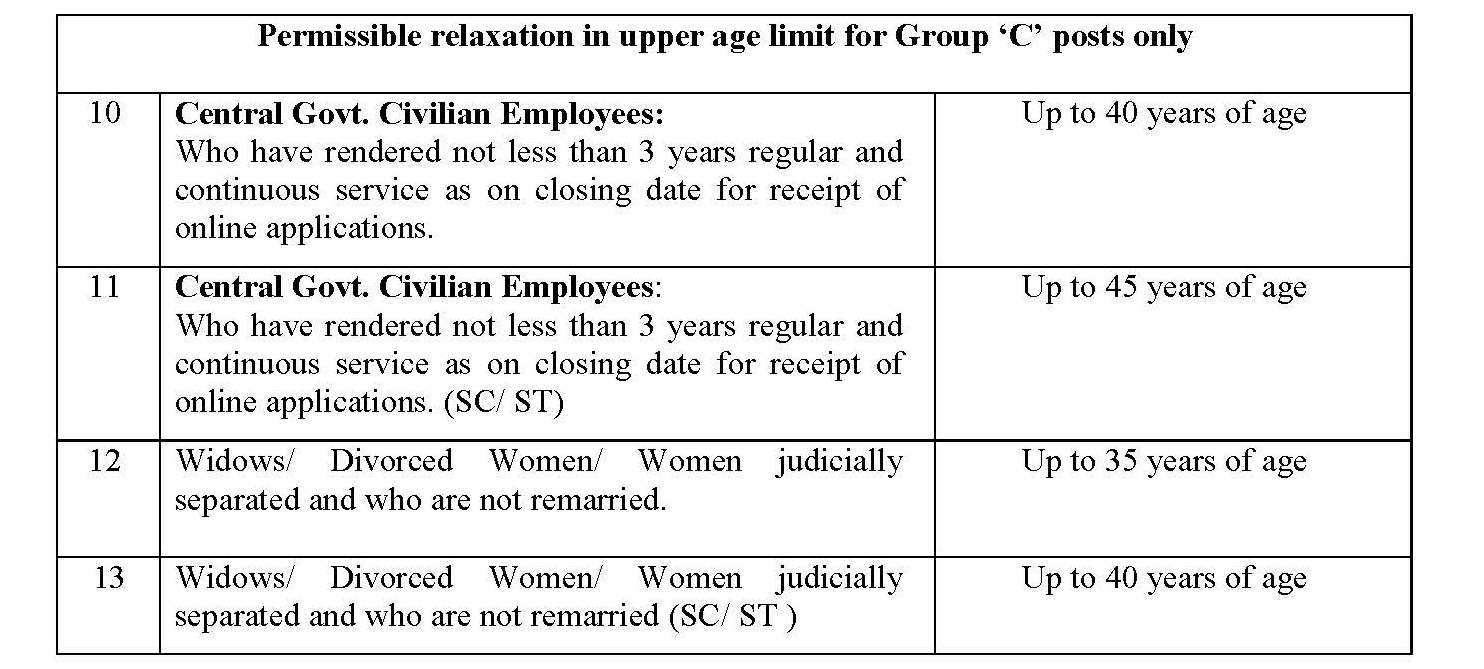 Permissible relaxation in upper age limit