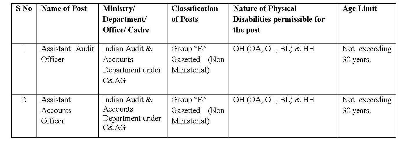 Posts under CGLE